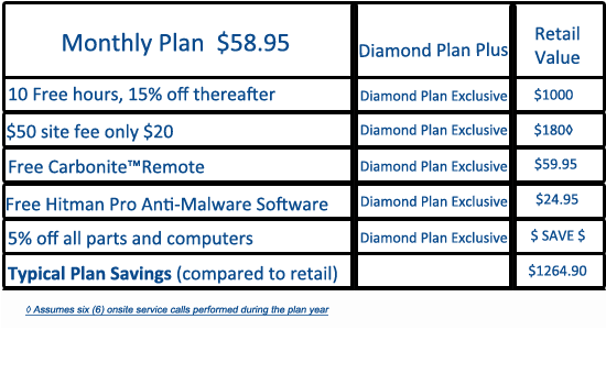 Diamond plan plus grid2